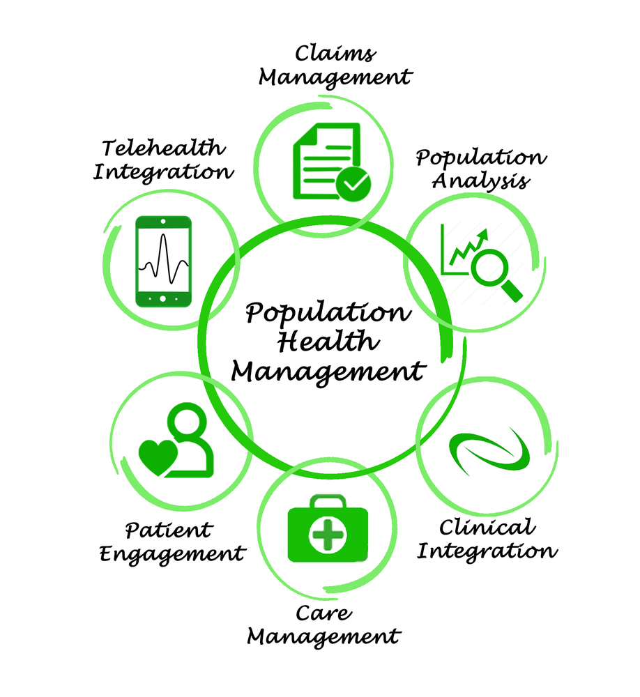 special needs health of the population being served regarding cancer patients The study was based on a sample of 27 patients being seen in the behavioral medicine clinic patients ranged from ages 6 to 18 the sample population was composed of 22 males and 5 females.